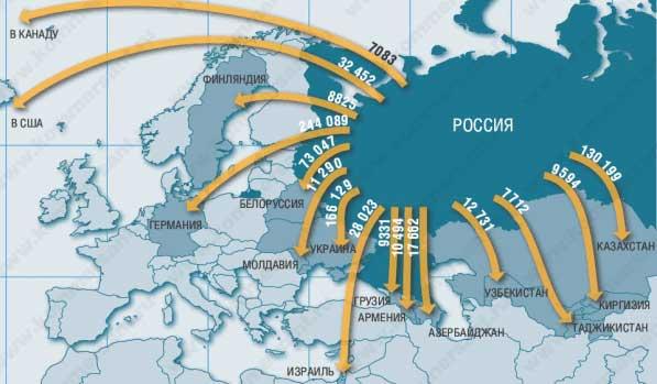 эмиграция-из-россии